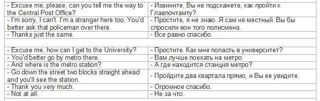 Перевод «лотерея» с русского на португальский язык с примерами - contdict.ru