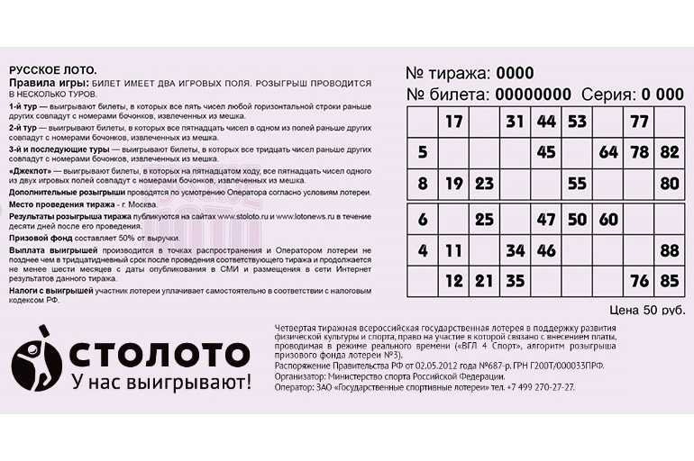 Tjek russisk Lotto-billet | resultater 1346 cirkulation