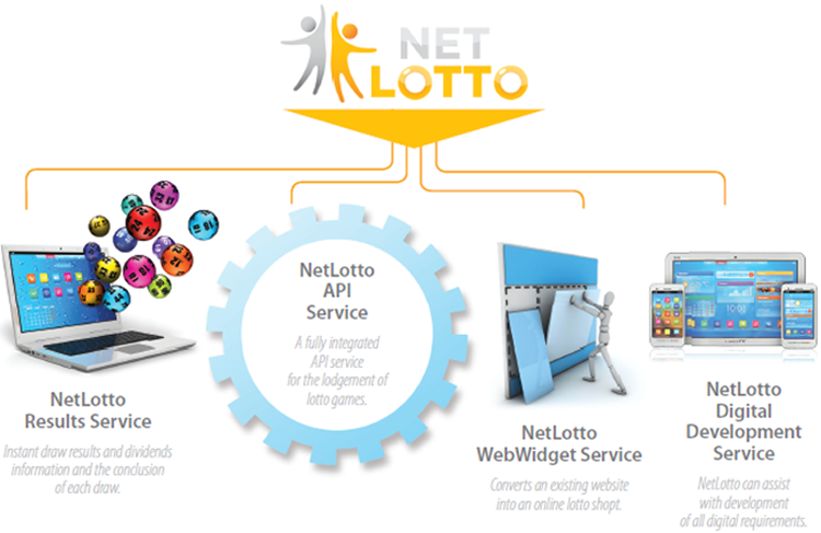 Netlotto.com.au | linked at least 18 domains | ip: 58.162.147.220