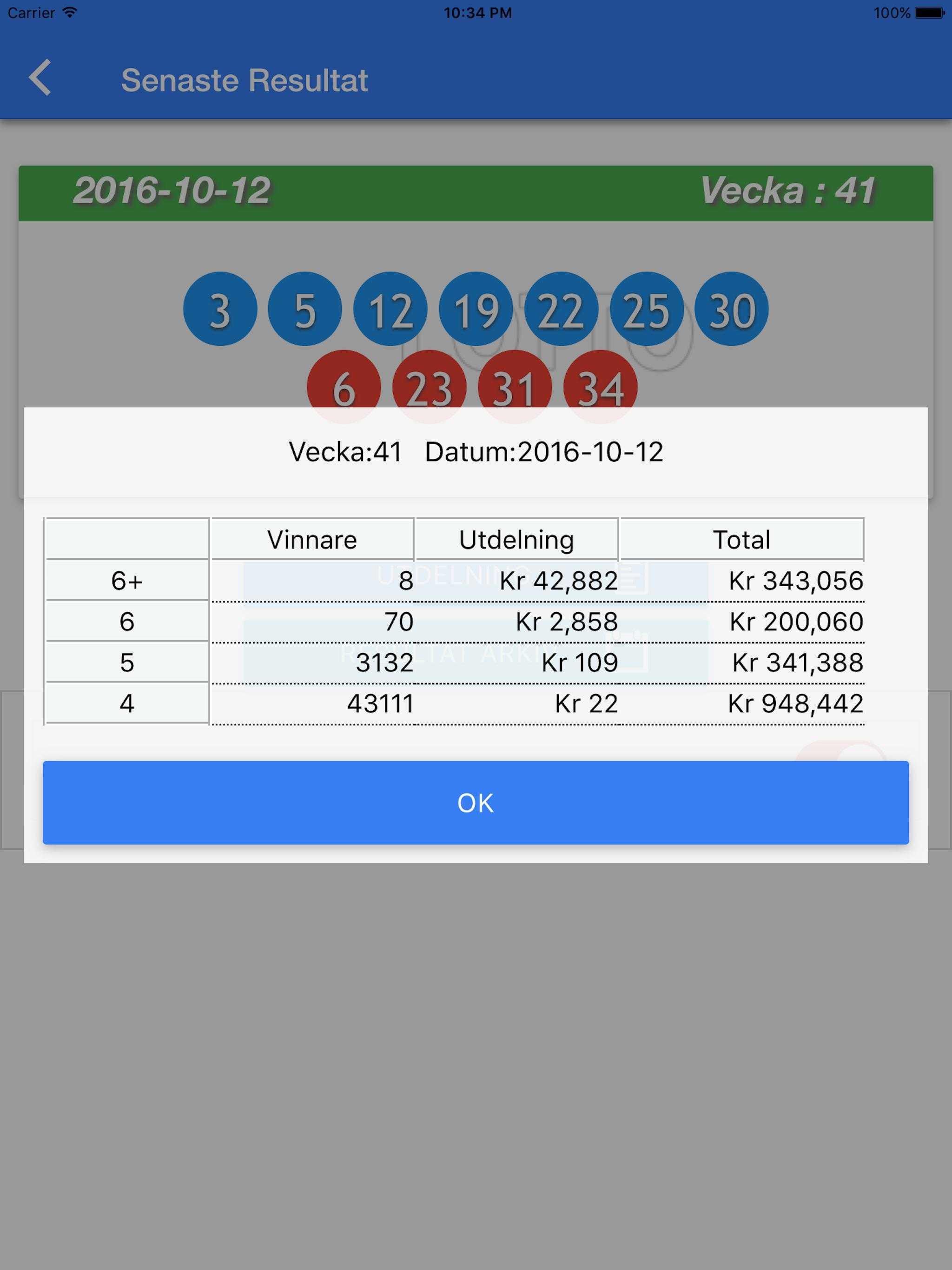 Finland lotto: seneste resultater & Information