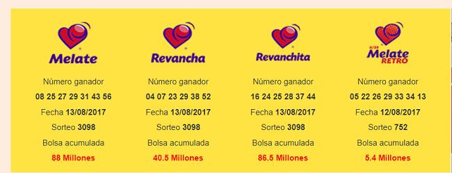 Loterie mexicaine Melate