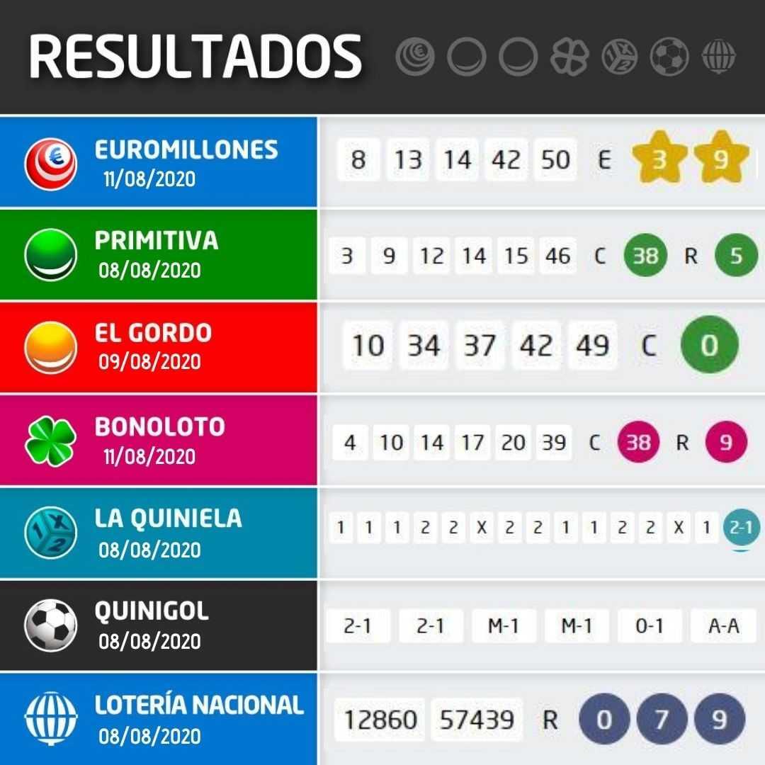 Spanish lottery la primitiva