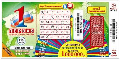 Золотой кубок ???? — национальная государственная лотерея