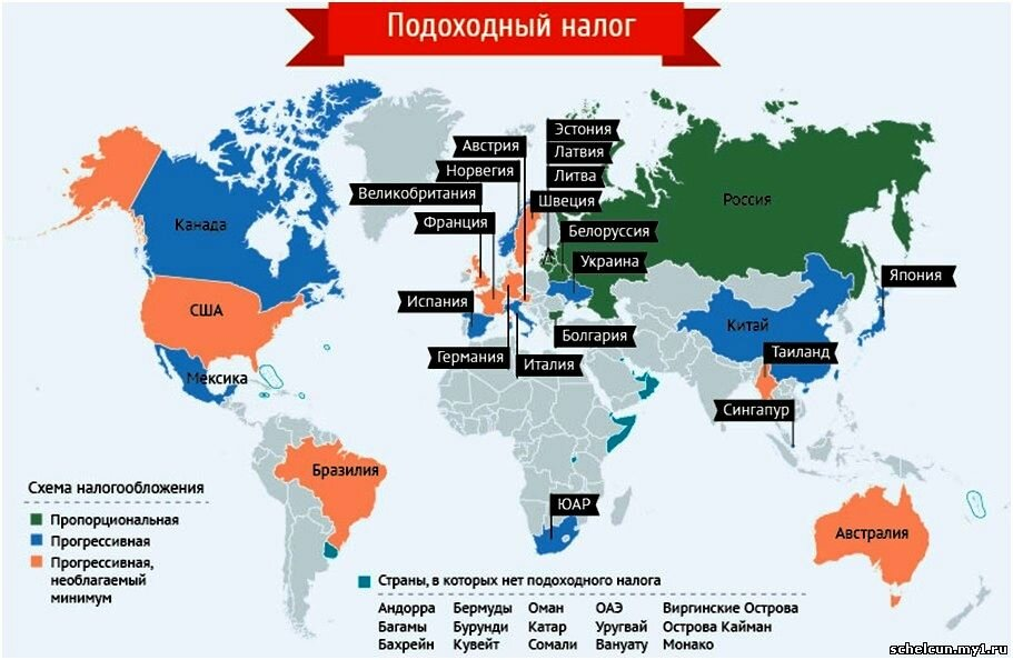 Verot ympäri maailmaa