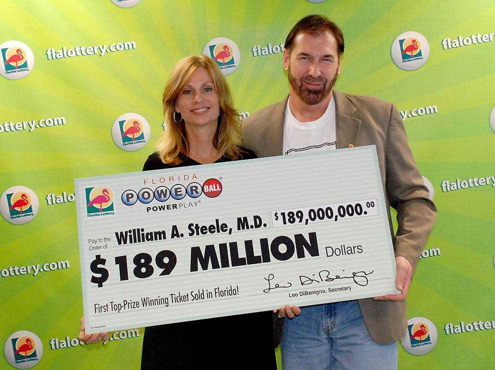 Jak wygrać na loterii - 12 najlepsze schematy do wygrania
