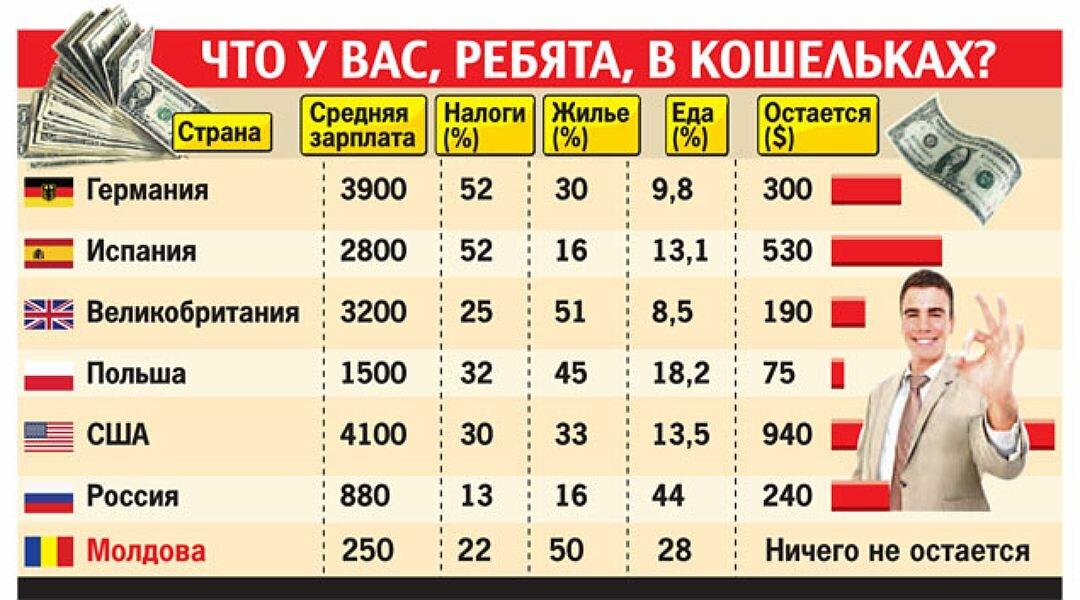 Impuesto sobre las ganancias en las casas de apuestas: Dónde, quien paga y como - experiencia mundial. continuación - calificación de la casa de apuestas