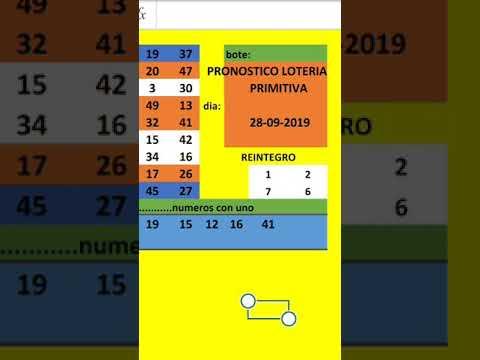 Officielt websted for El Gordo de la Primitiva lotteriet - træk tider og resultater, billetter og anmeldelser | store lotterier