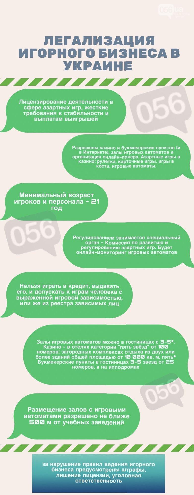 Латвийская лотерея latloto 535 (5 из 35)