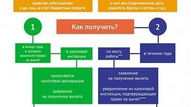 Skatt på loddgevinster i Russland