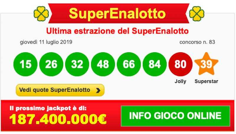 Come riscuotere le vincite al superenalotto