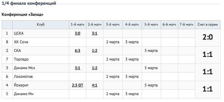 Дешевые авиабилеты стамбул — иордания от 6 665 рублей на aviasales.ru