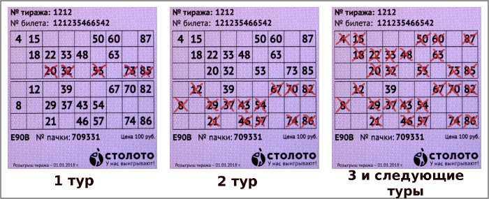 """Hvordan spille lotteriet """"Russian Lotto"""" via Internett - sjekk resultatene fra den siste trekningen + spilleregler"""