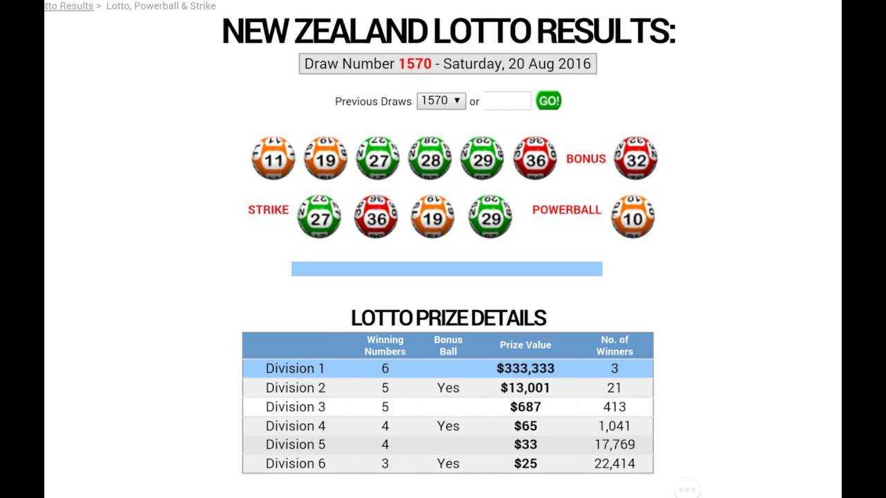 Nowa Zelandia - Recenzja Powerball