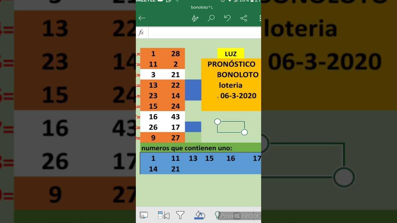 Bonoloto today