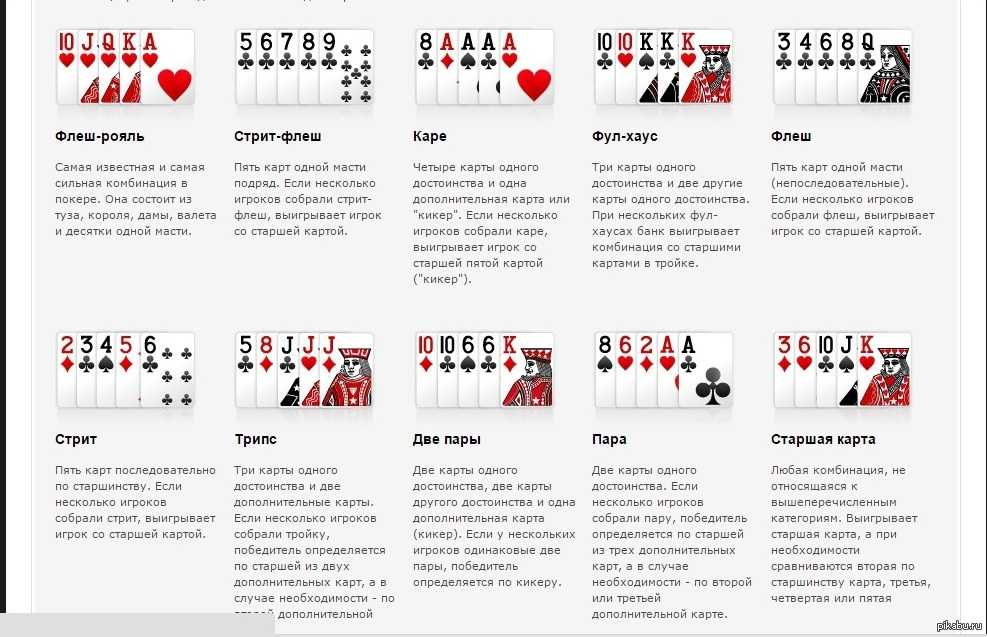 Как играть в loteria nacional из россии — правила и отзывы