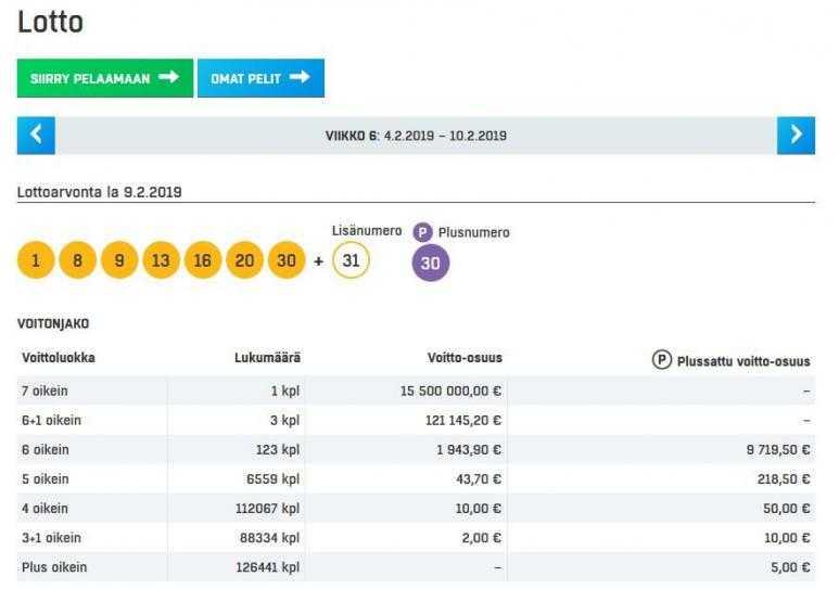 Eurojackpot: seneste resultater & spil online