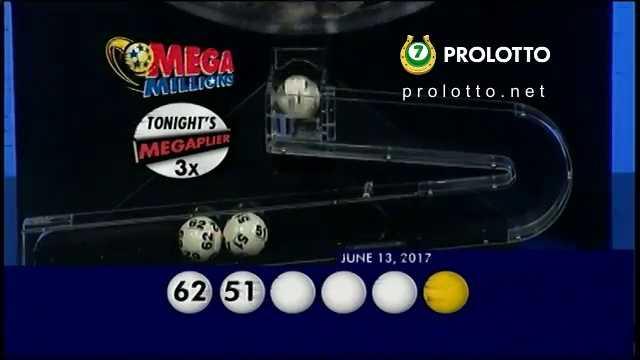 Mega milhões | maior loteria oficial dos estados unidos