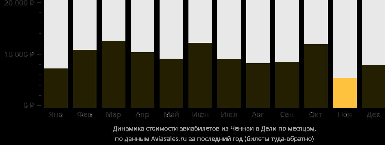 Дешевые авиабилеты гонконг — шри-ланка от 13 956 рублей на aviasales.ru