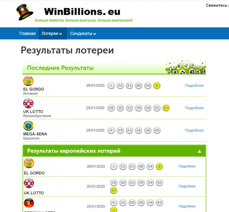 Hvordan man spiller og vinder mega million lotteriet fra Rusland? | seiv.io
