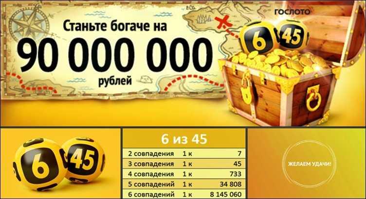 Russisk gevinstskatt 2020 prosent, inntektsskatt, hvor mye skatt som betales av gevinster på bookmakerkontoret, bil seier