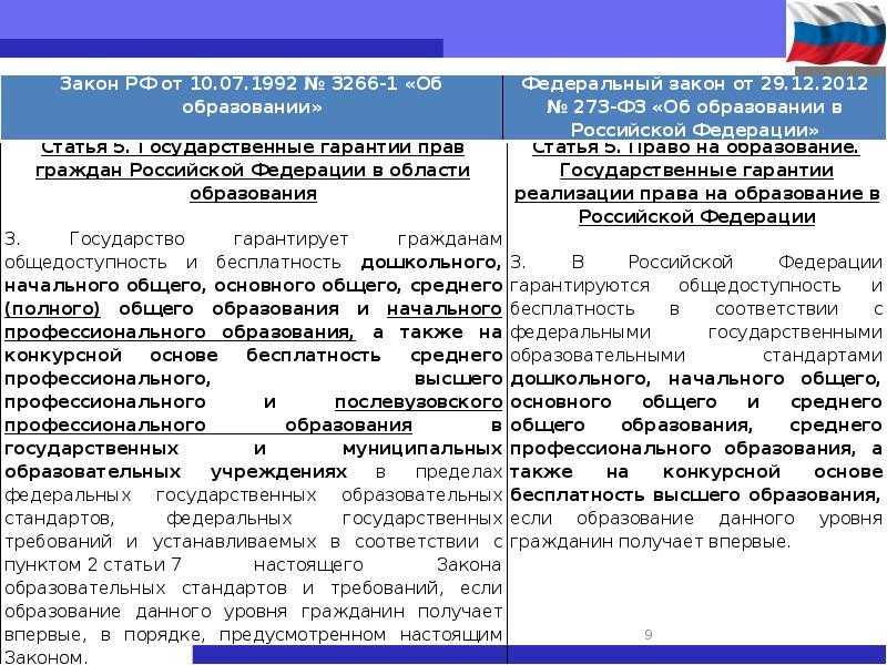 Федеральный закон от 13.07.2015 n 244-фз — редакция от 03.07.2016 — контур.норматив