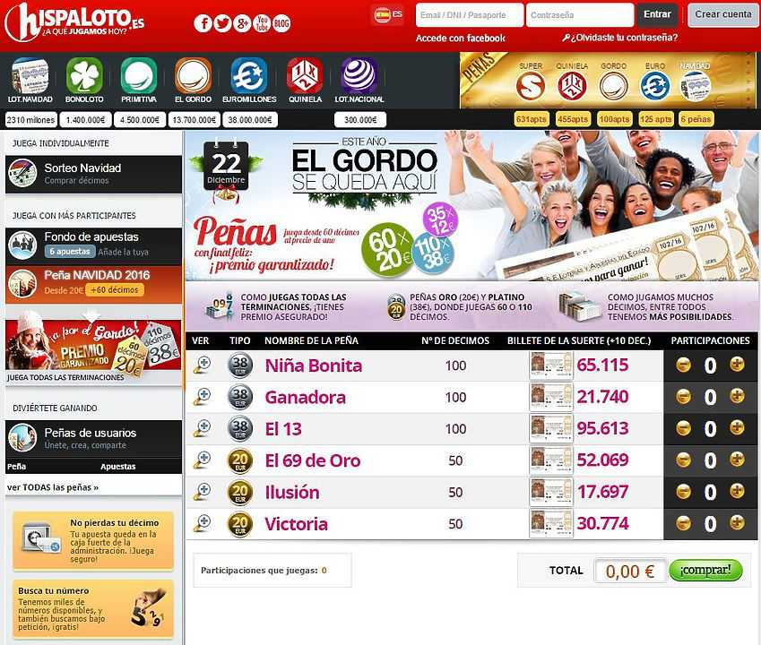Hispaloto.es - kunde anmeldelser