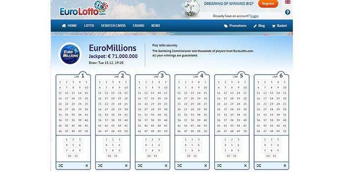 Spanska lotteri euromillioner