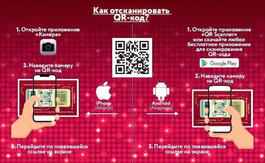 Rosyjskie lotto: zasady gry, jak grać na loterii?