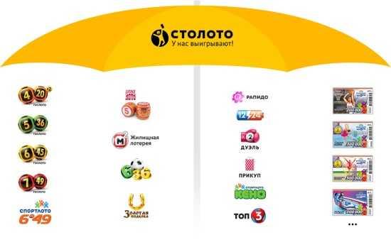 在俄罗斯哪里可以买彩票 - 如何购买斯托洛托彩票