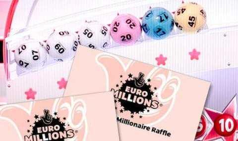 Kontakta oss | euro-millions.com
