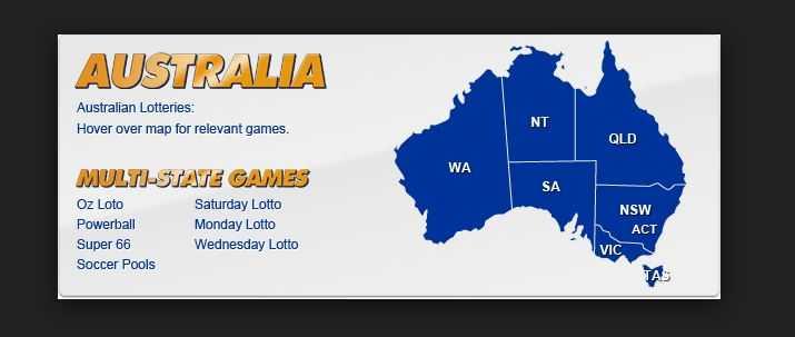 Australske lotterier