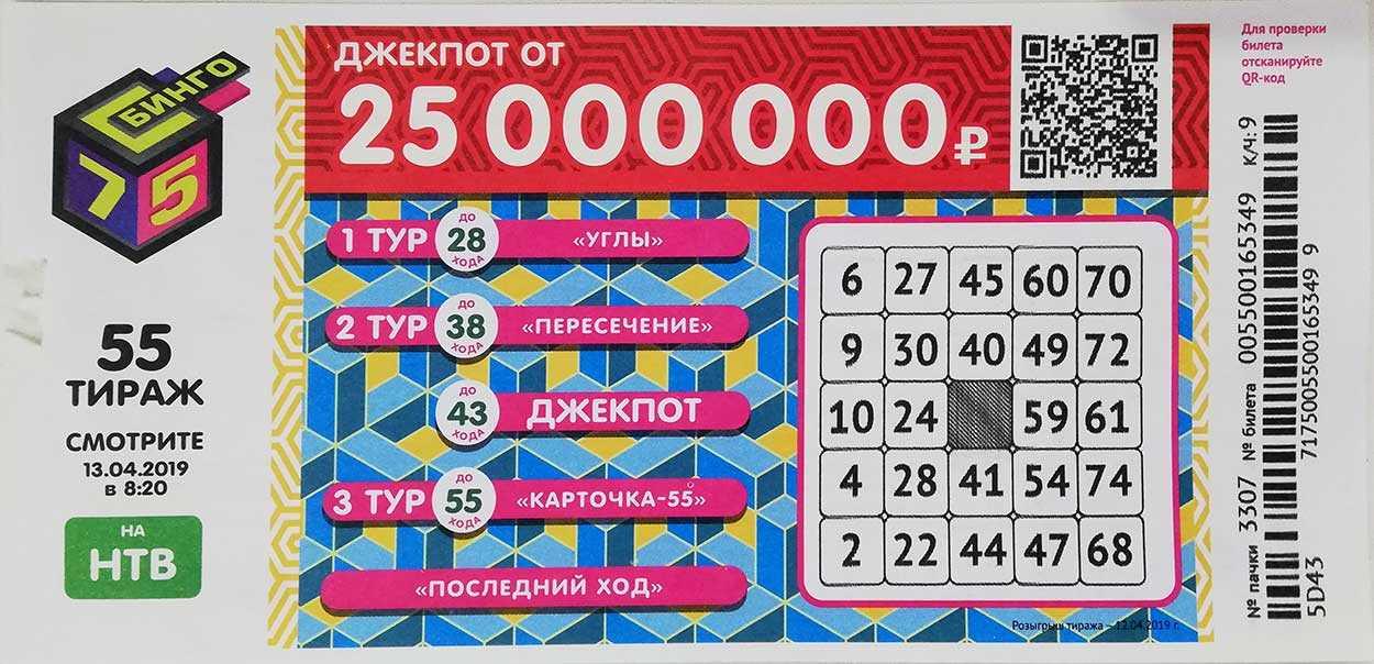 Как выиграть в лотерею бинго: правила игры и секреты успеха, стратегии выигрыша. - www.cafeinbet.com - букмекерская контора онлайн