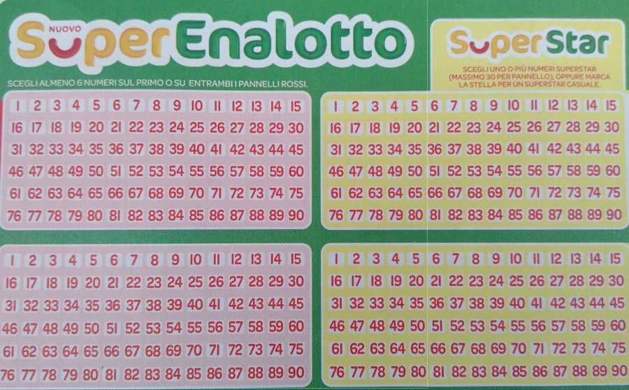 Alt om lotteriet