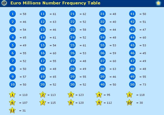 Lotteri mega millioner - detaljerede instruktioner om, hvordan man spiller fra Rusland, kan du vinde + resultater