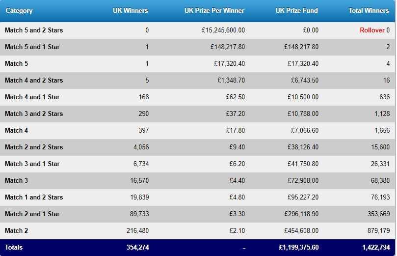 ➞ gioca milioni di euro | lottomania