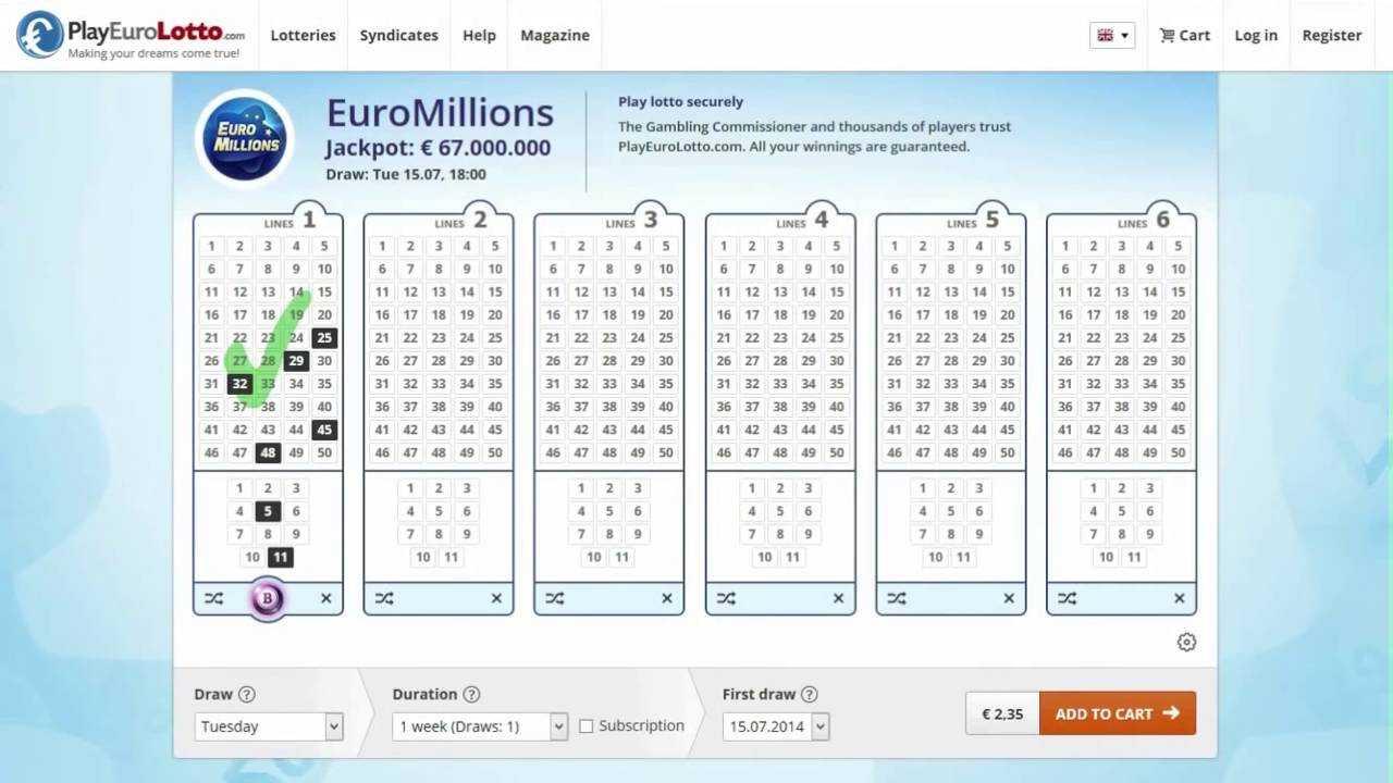 How to make money with the playeurolotto affiliate program, without leaving home - playeurolotto - playeurolotto