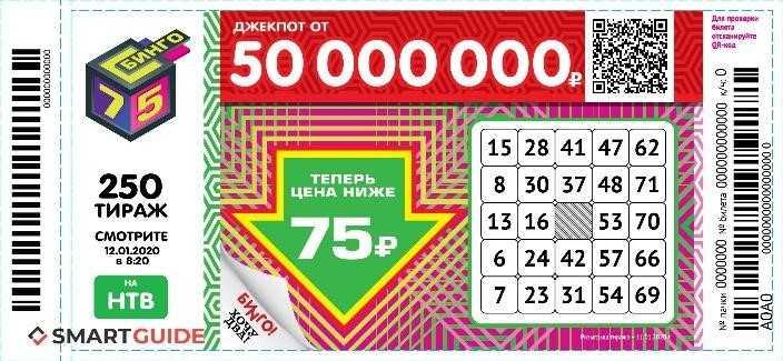 Regole del gioco di Telebingo, condizioni di vincita e come ottenere le vincite alla lotteria online