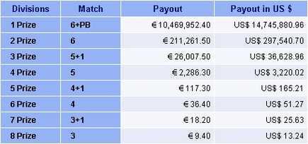 Sitio oficial lotería de alemania - lotería de alemania 6 de 49, Entradas, jugar la lotería alemana | grandes loterías