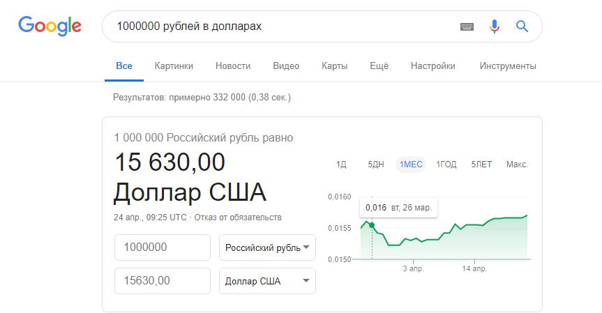 1000000 dollars en roubles
