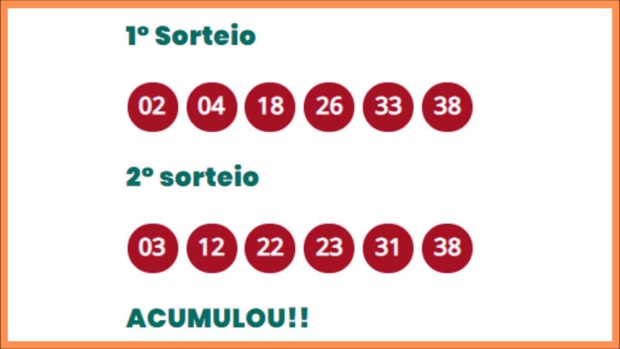 Double senne - Résultat, gagnants et prix | giga-sena