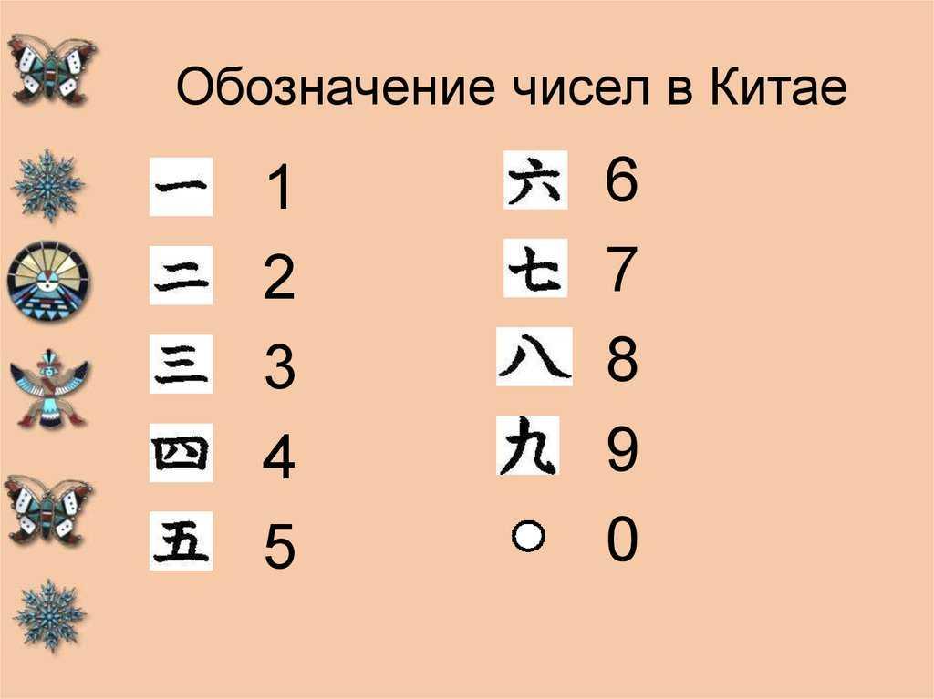 Китайские числительные – обозначение и произношение