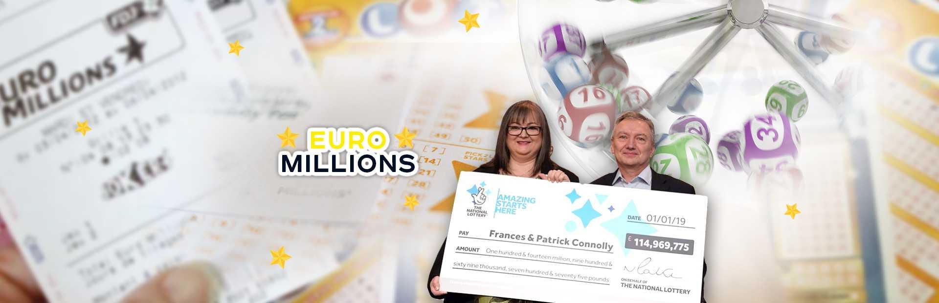 Европейские лотереи для российского игрока: где купить, как выиграть | зарубежные лотереи