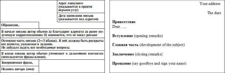 Перевод «лотерея» с русского на испанский язык с примерами - contdict.ru
