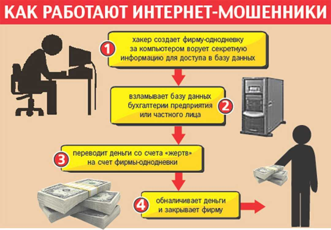 Зарубежные лотереи, в которые могут играть россияне онлайн