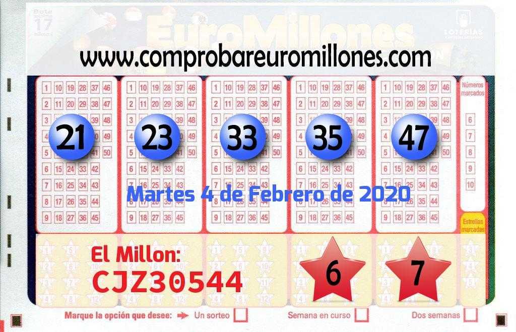 Estadísticas de euromillones | estadísticas sobre la lotería euromillones