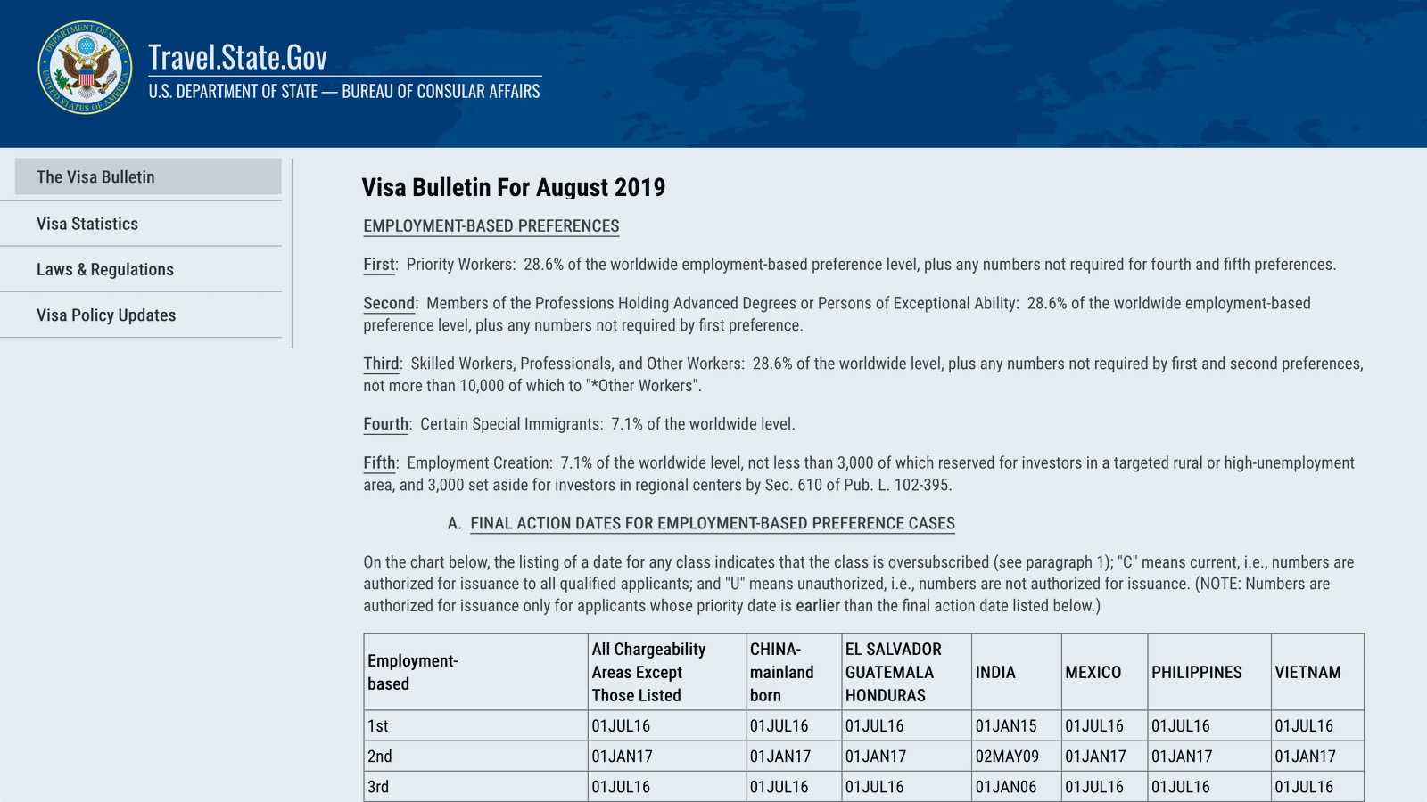 Лотерея грин кард dv-2021.розыгрыш грин карты в 2019.