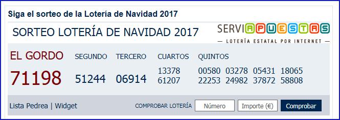Испанская лотерея «эль гордо де навидад»
