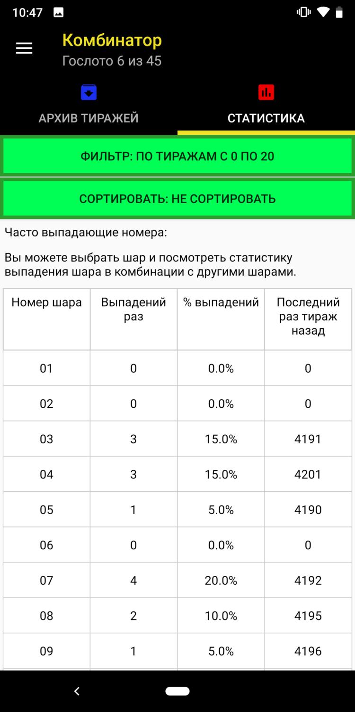 إحصائيات اليانصيب ومراقبتها. توقع نتائج التعادل. المزيد عن المشروع