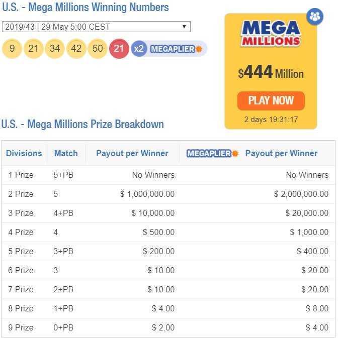 Лотереия mega millions - правила, шансы на победу, результаты + инструкция как играть из россии | зарубежные лотереи